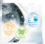 Consum redus de apă cu tehnologia EcoBubble
