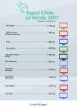 """Ateliere Fără Frontiere premiază cele mai responsabile 20 de companii în topul """"Click-ul Verde"""" 2017"""
